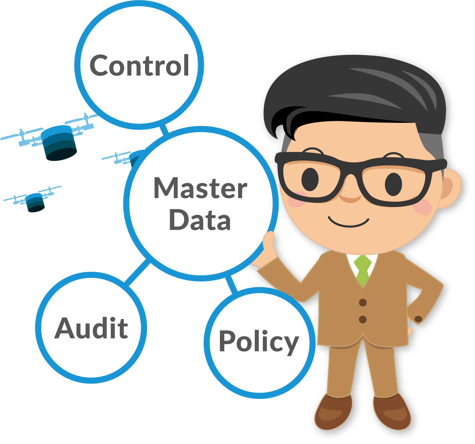 Intelligent Master Data Management