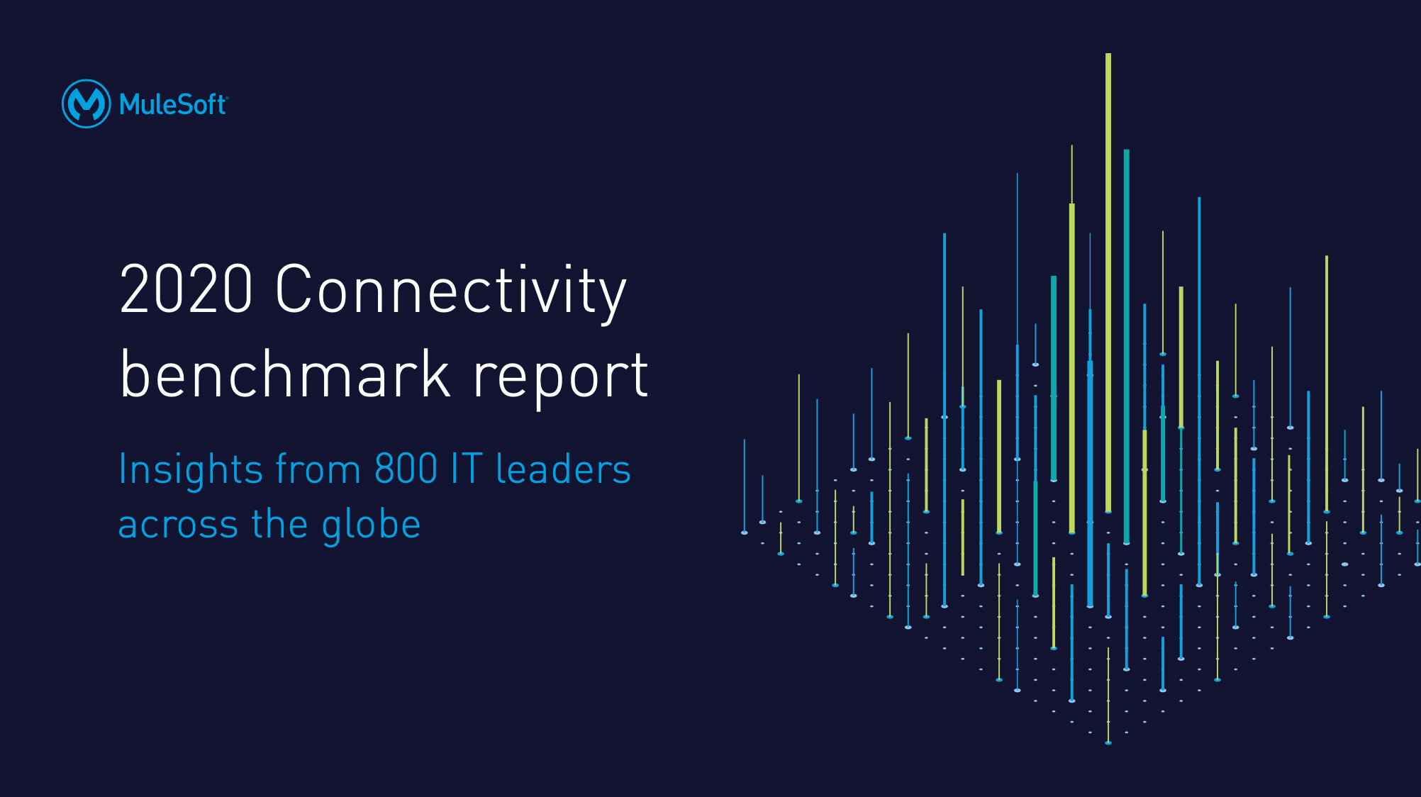 MuleSoft's 2020 Connectivity Benchmark Report