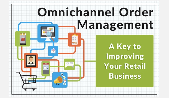 Omnichannel Order Management: a Key to Improving Your Retail Business
